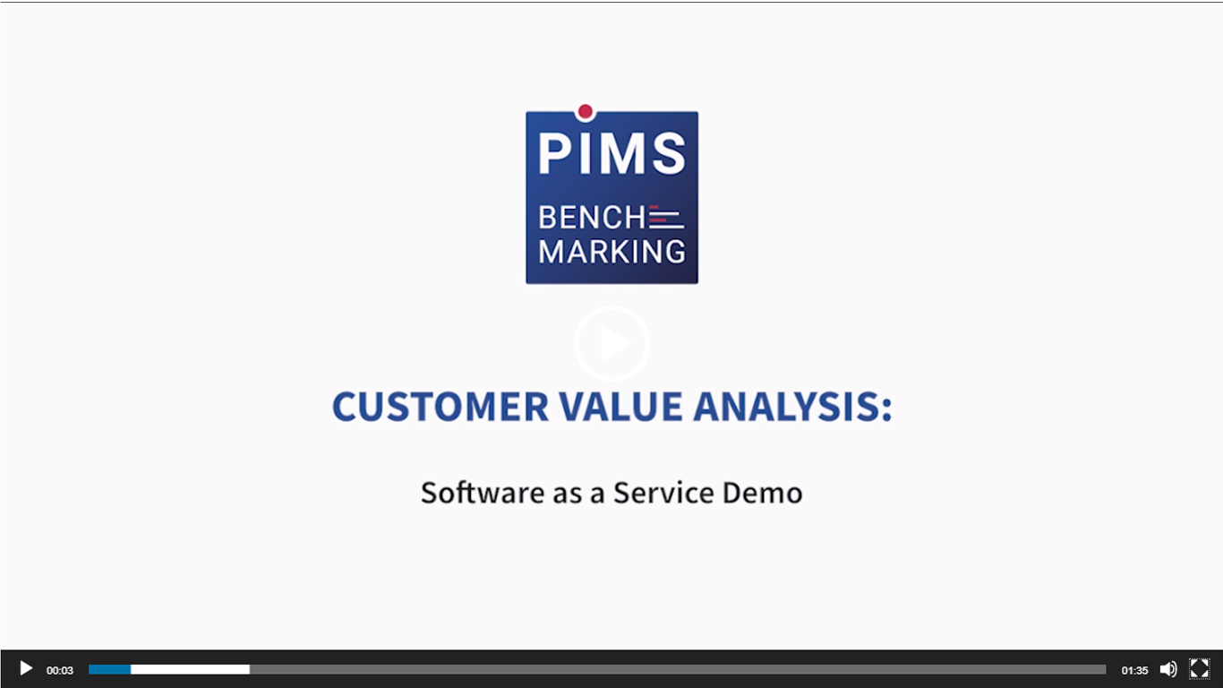 PIMS Customer Value Analysis Software as a Service